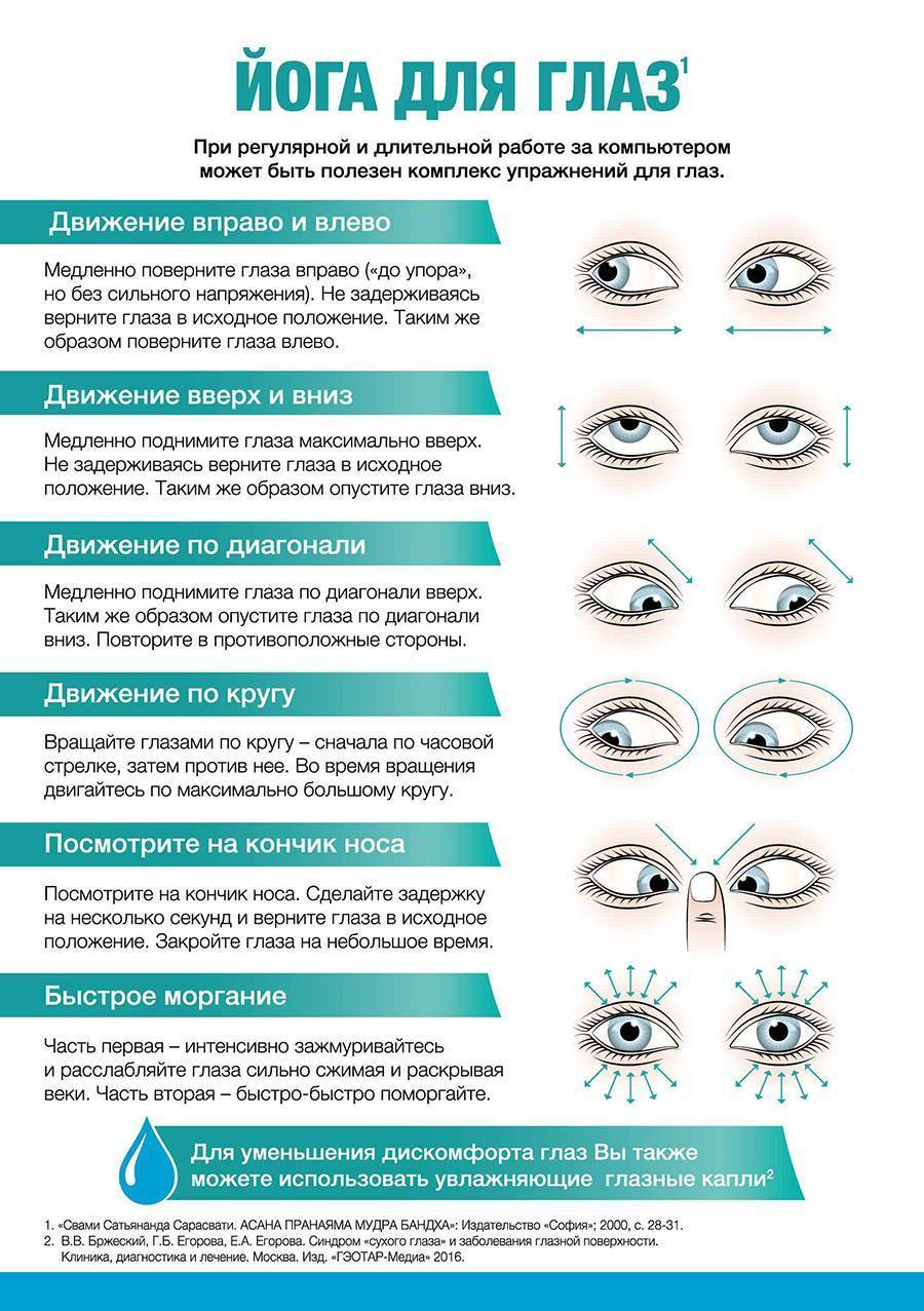 Упражнения для глаз при астигматизме у взрослых
