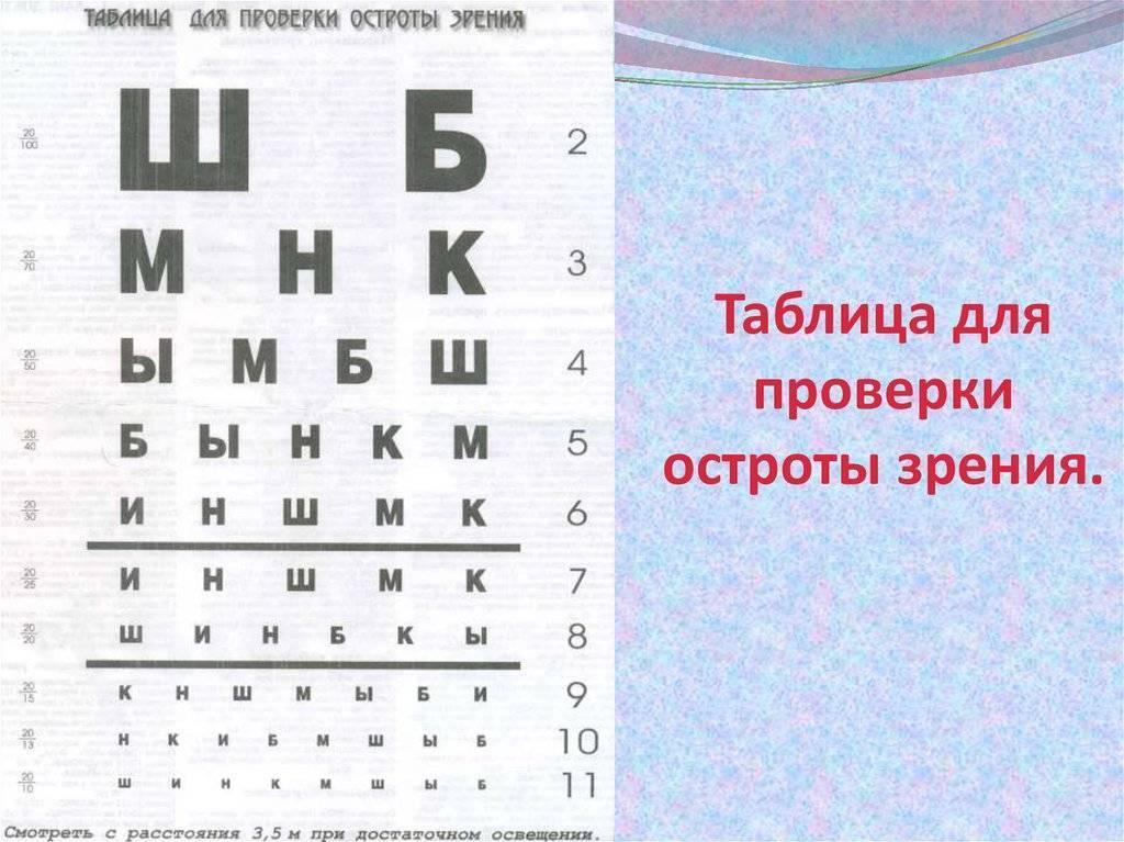 проверить зрение в домашних условиях