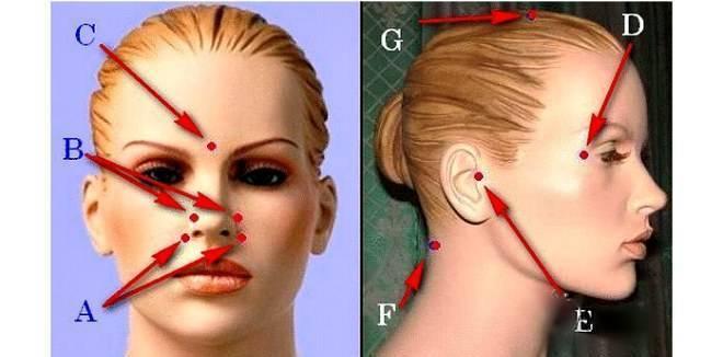 Точечный массаж при лечении насморка и заложенности носа
