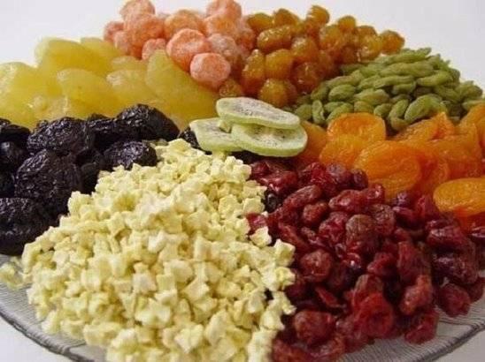 Диета при повышенном холестерине – список продуктов повышающие и снижающие холестерин в крови