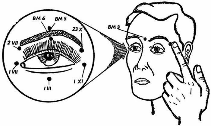 Может ли помочь массаж в лечение близорукости?