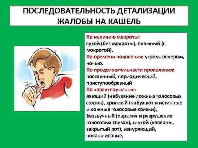 Сильный кашель при беременности((