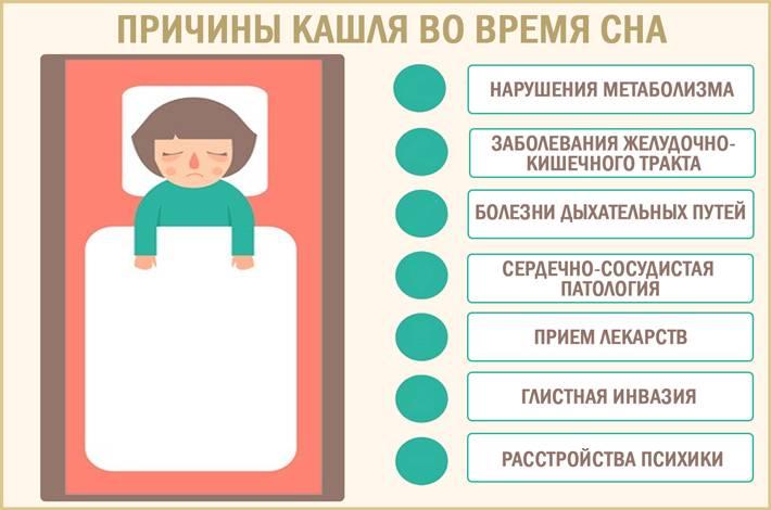 как успокоить кашель ночью