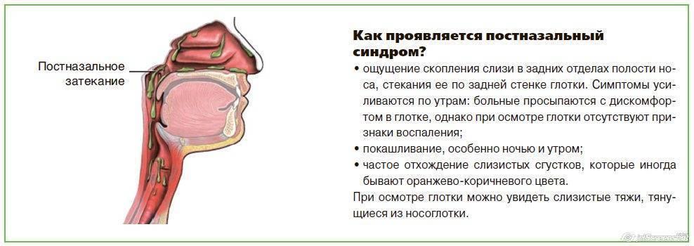 слизь по задней стенке носоглотки лечение
