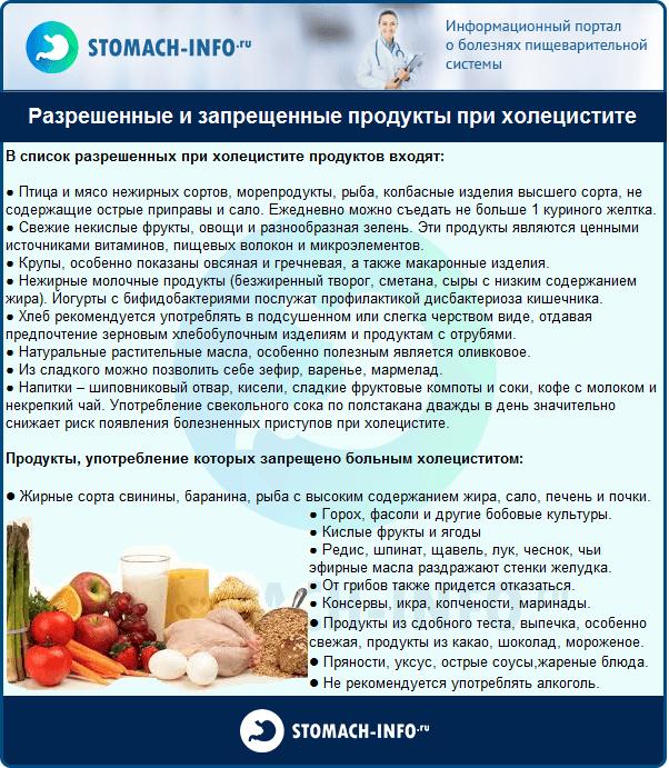 Диета №5, питание после удаления желчного  пузыря. рецепты. меню