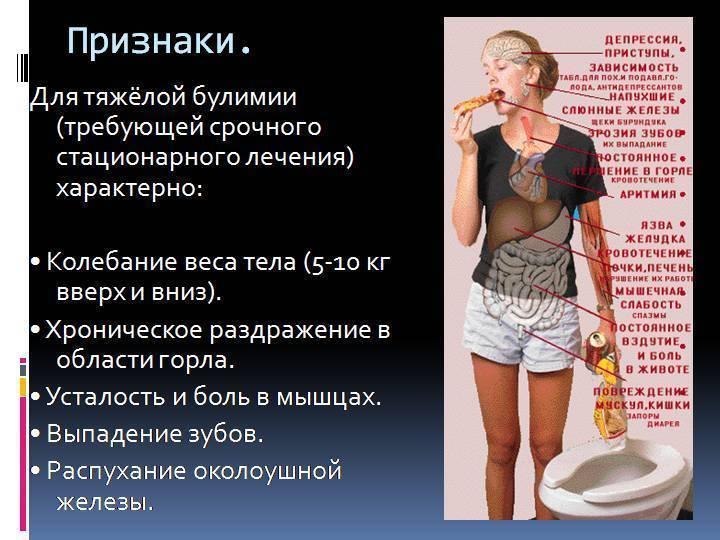 Булимия: признаки, симптомы, лечение, последствия | food and health