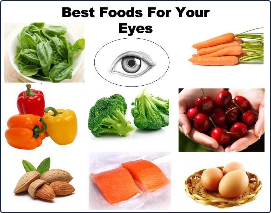 что нужно есть для зрения
