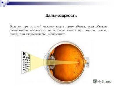 Сколько кадров в секунду видит человеческий глаз | комфортное число fps для игр и кино