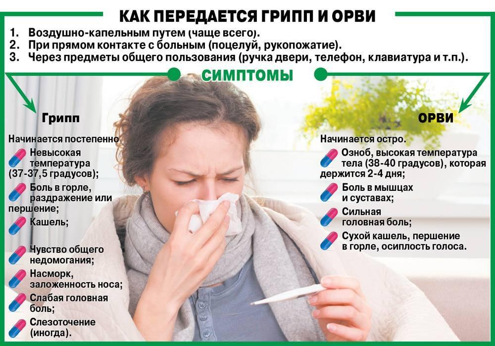 кашель и насморк у взрослого без температуры чем лечить