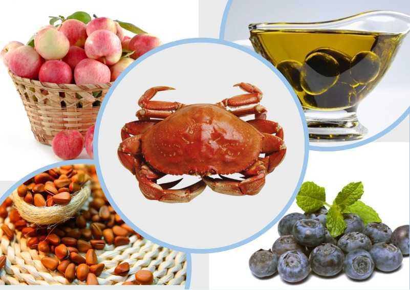 Народные средства для лечения заболеваний щитовидной железы