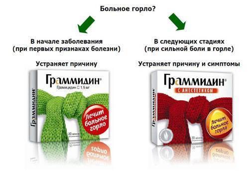 таблетки от боли в горле с антибиотиком