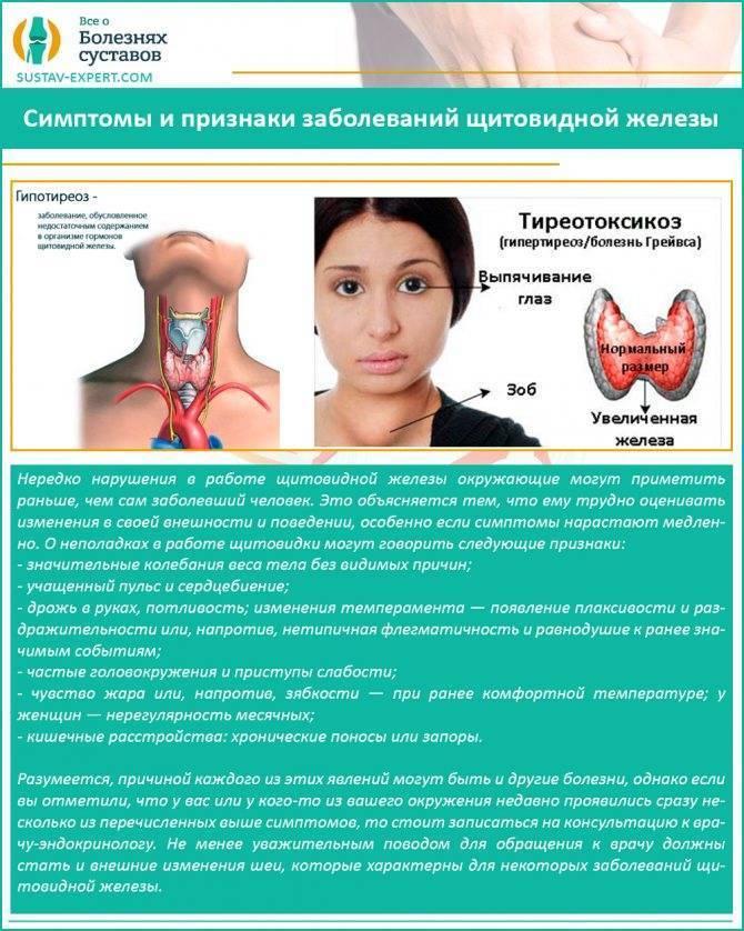 эндокринные заболевания у женщин
