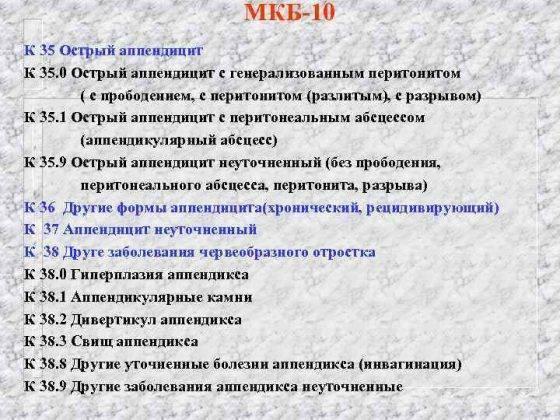 Классификация геморроя по мкб 10