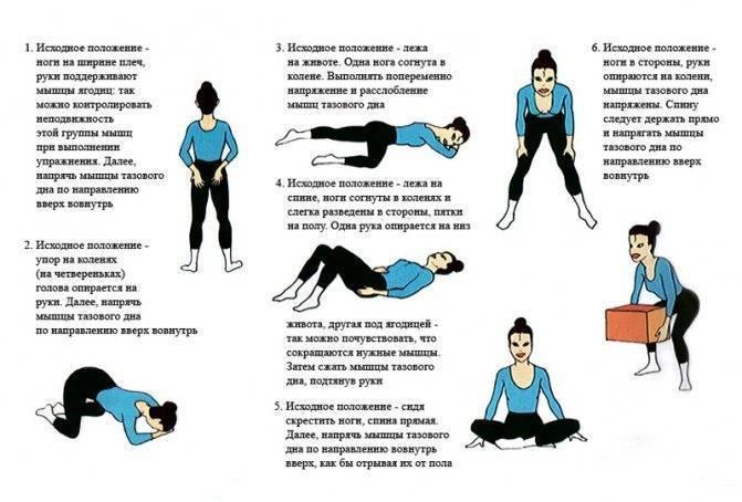 Лечебная гимнастика при геморрое (по кегелю)