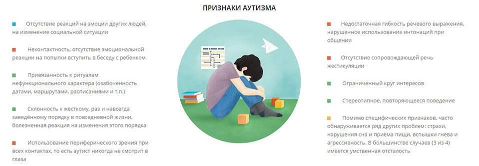Тестирование | синдром аспергера