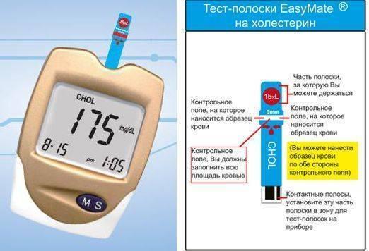 Прибор для измерения холестерина в домашних условиях