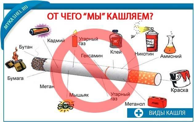 кашель курильщика симптомы