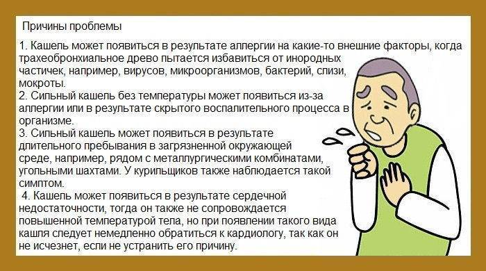 Внезапный кашель у пожилого человека без симптомов