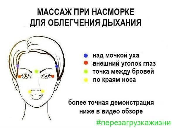 убрать заложенность носа без капель