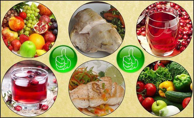 """""""питание при цистите, диета и выбор продуктов (меню)"""""""