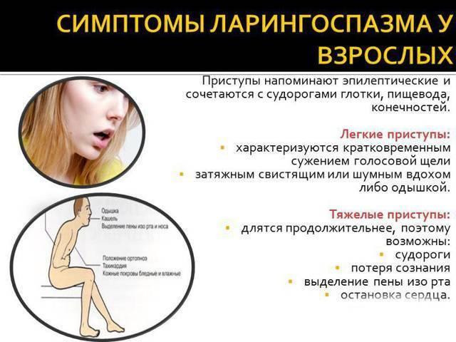 ларингоспазм у взрослых лечение