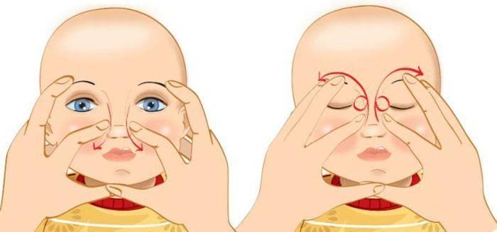 строение слезного канала у новорожденных