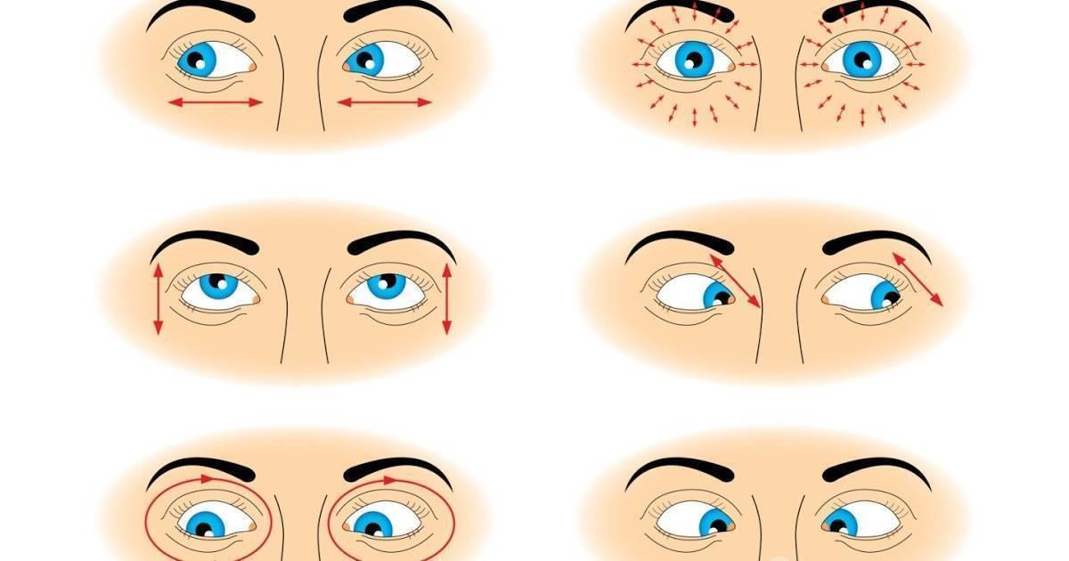 Гимнастика для глаз при близорукости (миопатии) для восстановления зрения