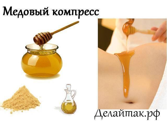 компресс из меда от кашля