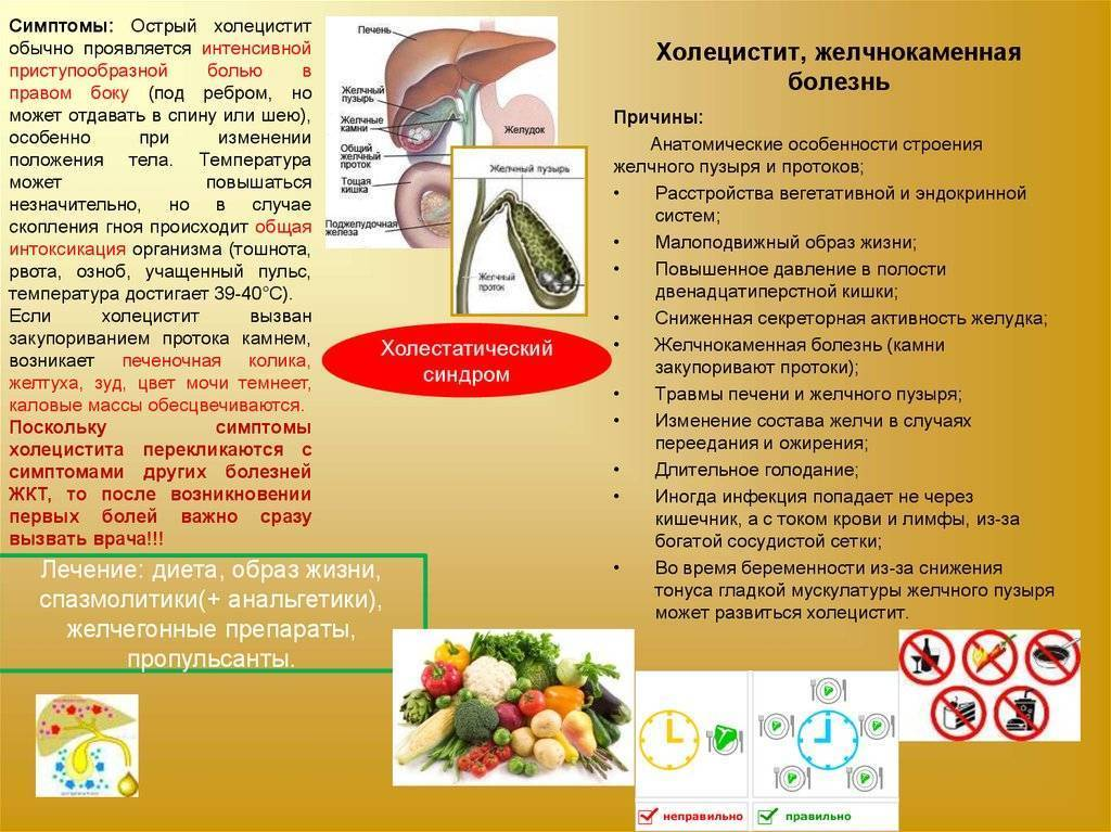 Диета при панкреатите и холецистите: примерное меню