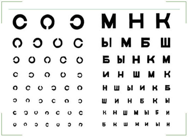 методика бейтса по восстановлению зрения
