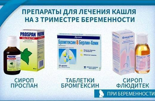 средство от кашля при беременности 1 триместр