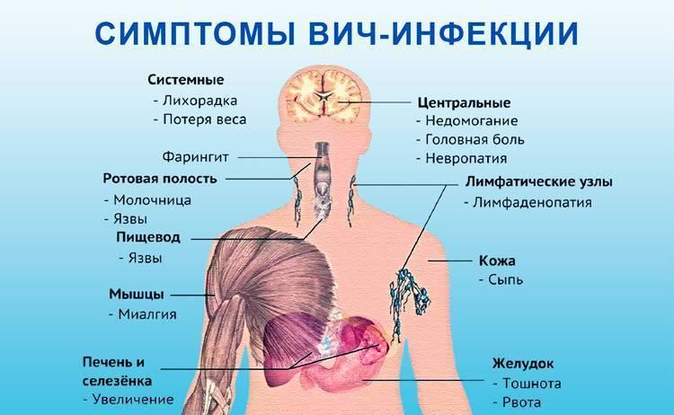 какие инфекции могут быть в горле