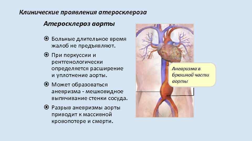 атеросклероз аорты рентген