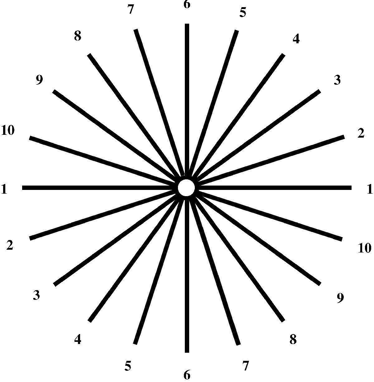 проверка на астигматизм