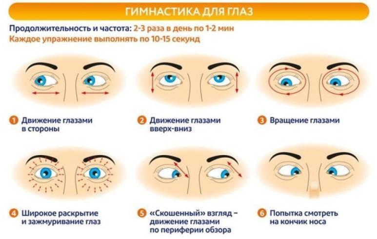 Как правильно делать массаж для глаз, чтобы улучшить зрение? точечный массаж для улучшения зрения все точки массаж для глаз для улучшения.
