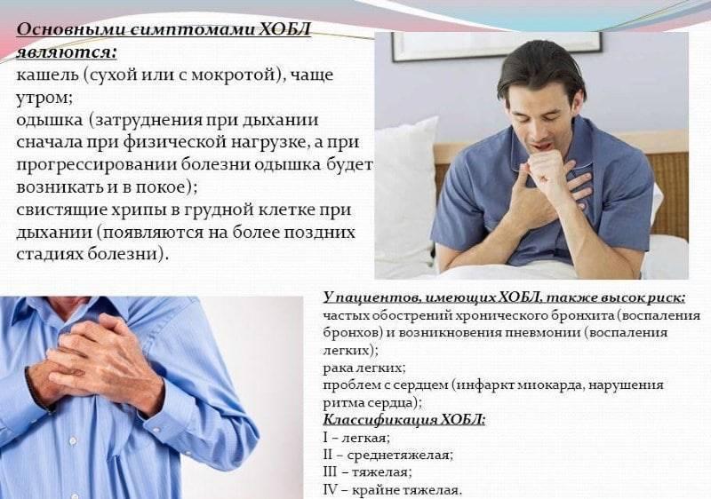 Причины и лечение приступа кашля на вдохе
