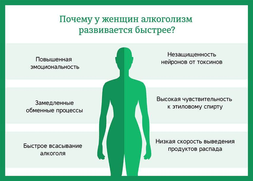 Симптомы и признаки алкоголизма