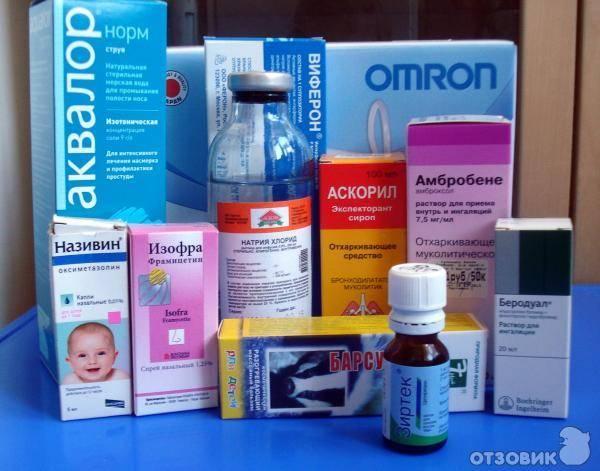 Категории лекарств от простуды, насморка и кашля