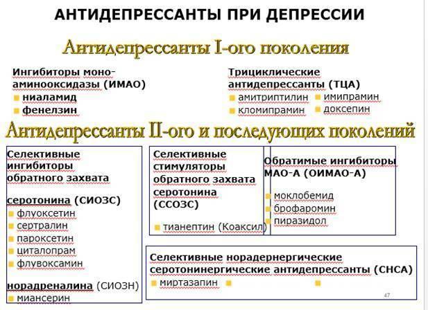 Антидепрессанты: что это такое? классификация, свойства и действие