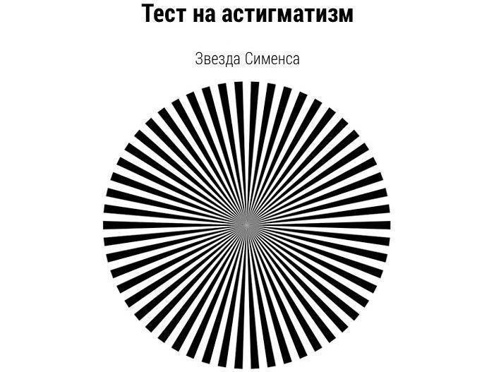 проверка астигматизма