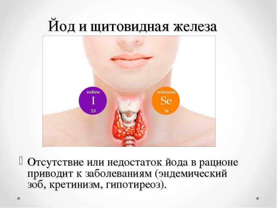 4 простых способа, как проверить щитовидную железу самостоятельно в домашних условиях :: polismed.com