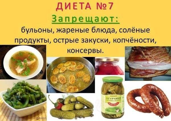 Как правильно питаться при цистите: полезные рекомендации и рецепты вкусных блюд