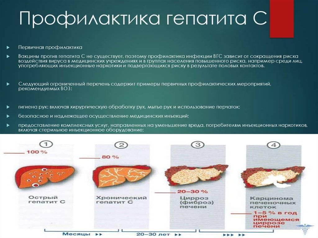 Профилактика вирусного гепатита а: специфическая и неспецифическая