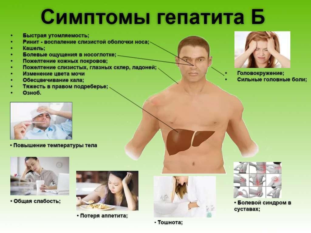 Симптомы гепатита с у мужчин
