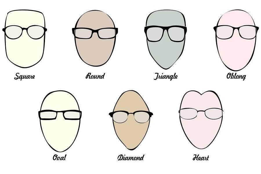 Как подобрать очки для зрения