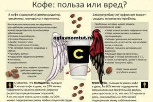 Как влияет на печень человека кофе??