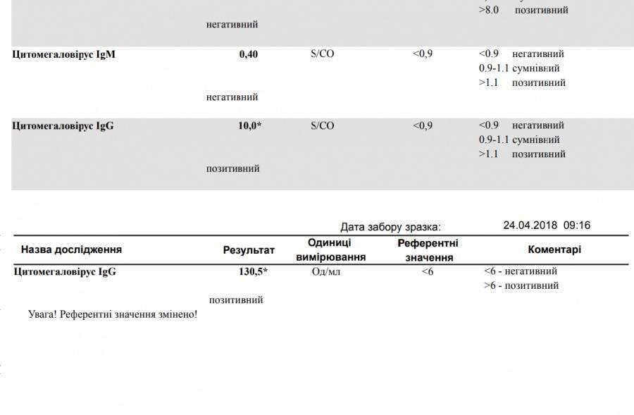 Антитела к хламидиям в крови