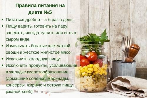 Гепатит а: диета и питание