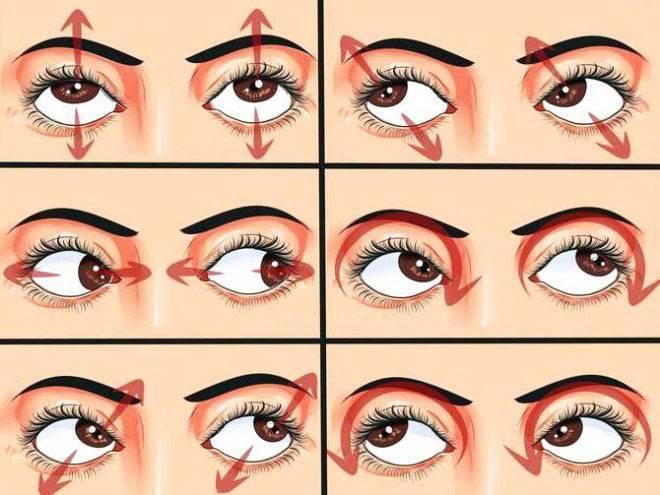 Упражнения для глаз при косоглазии у детей: в домашних условиях