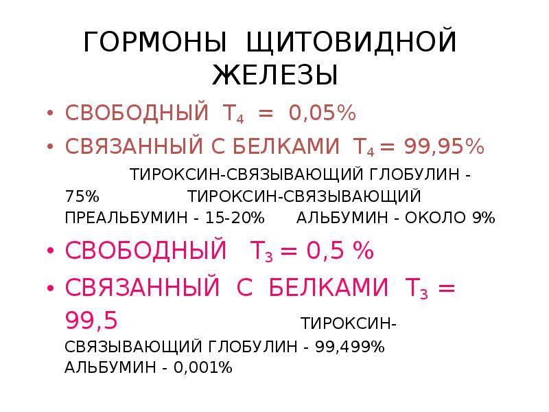 Норма т4 свободный у женщин по возрасту: таблица